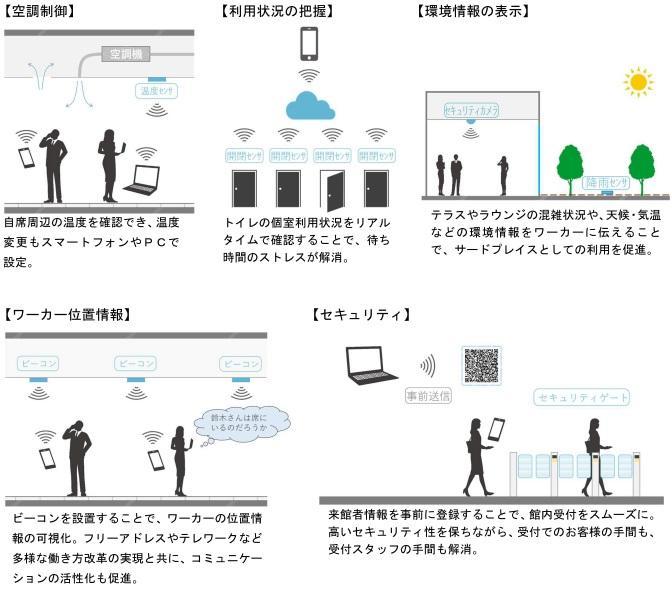 IoTの取り組み.jpg